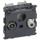 Mécanisme de prise TV-SAT 067392 Legrand