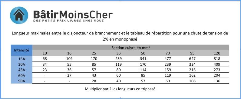 D co tarif electricite pompe a chaleur 11 tarif poste tarif mondial rel - Mondial relay saint ouen ...